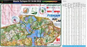 Track_2016-04-16_Maxim_Torlopov_Mos_Vesna_2016_13_etap_D1